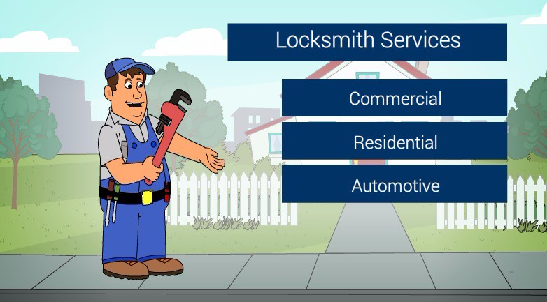 Washington DC Locksmith